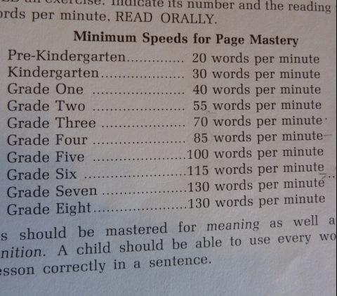 ord per minut tal