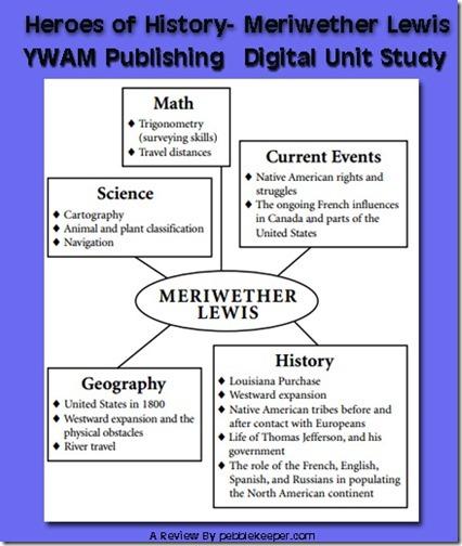 YWAM,-Heros-of-History,-Mer